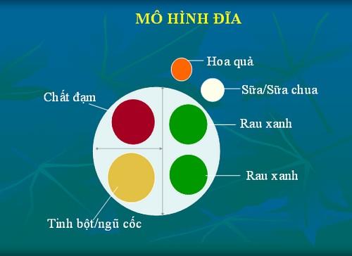nguoi-tieu-duong-nen-va-khong-nen-an-gi-2